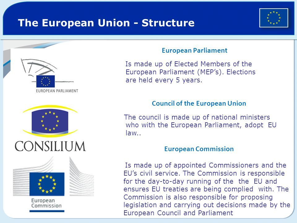The European Union - Structure
