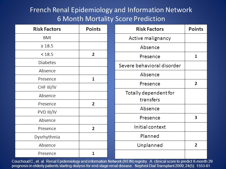 French Renal Epidemiology and Information Network