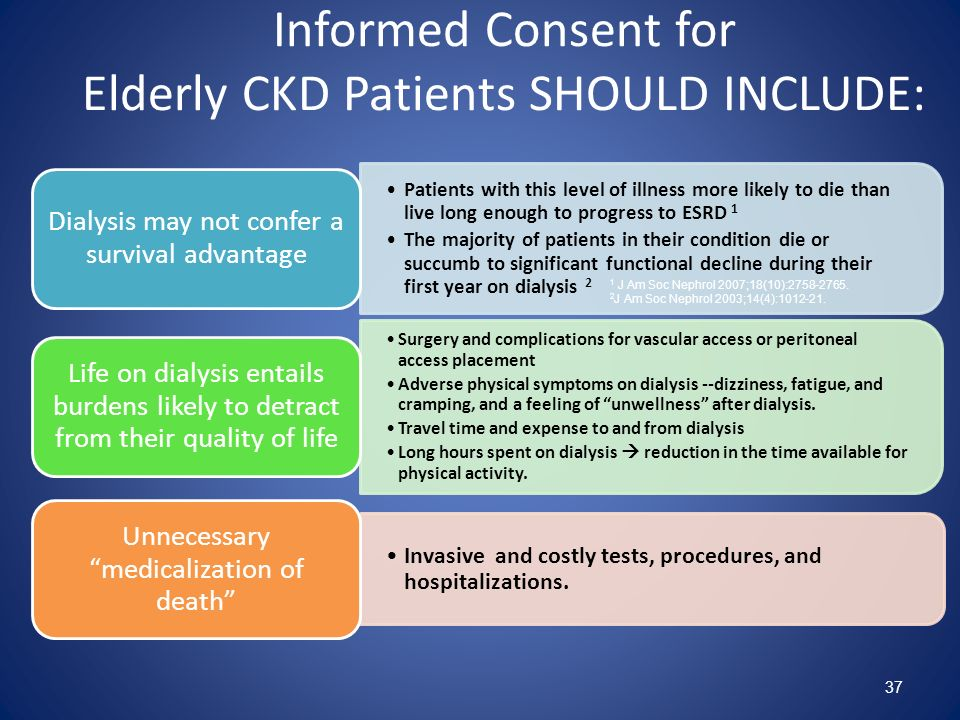Informed Consent for Elderly CKD Patients SHOULD INCLUDE: