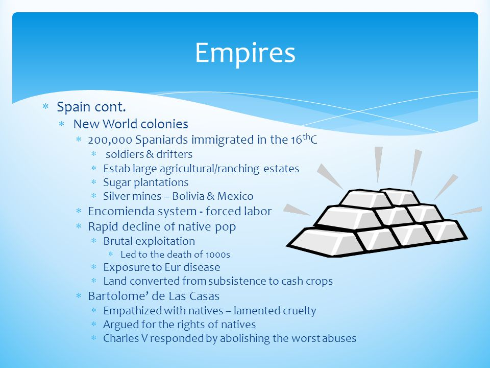 Empires Spain cont. New World colonies