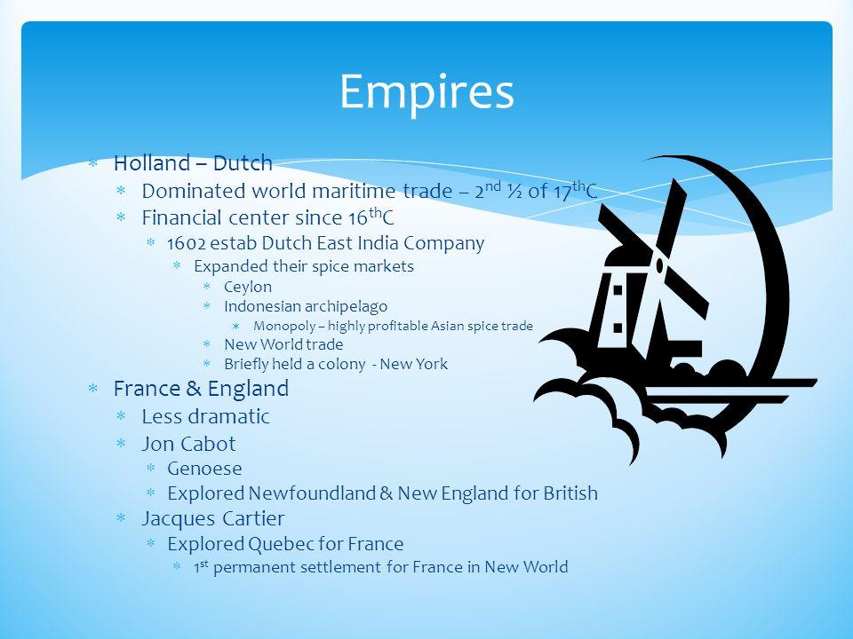 Empires Holland – Dutch France & England
