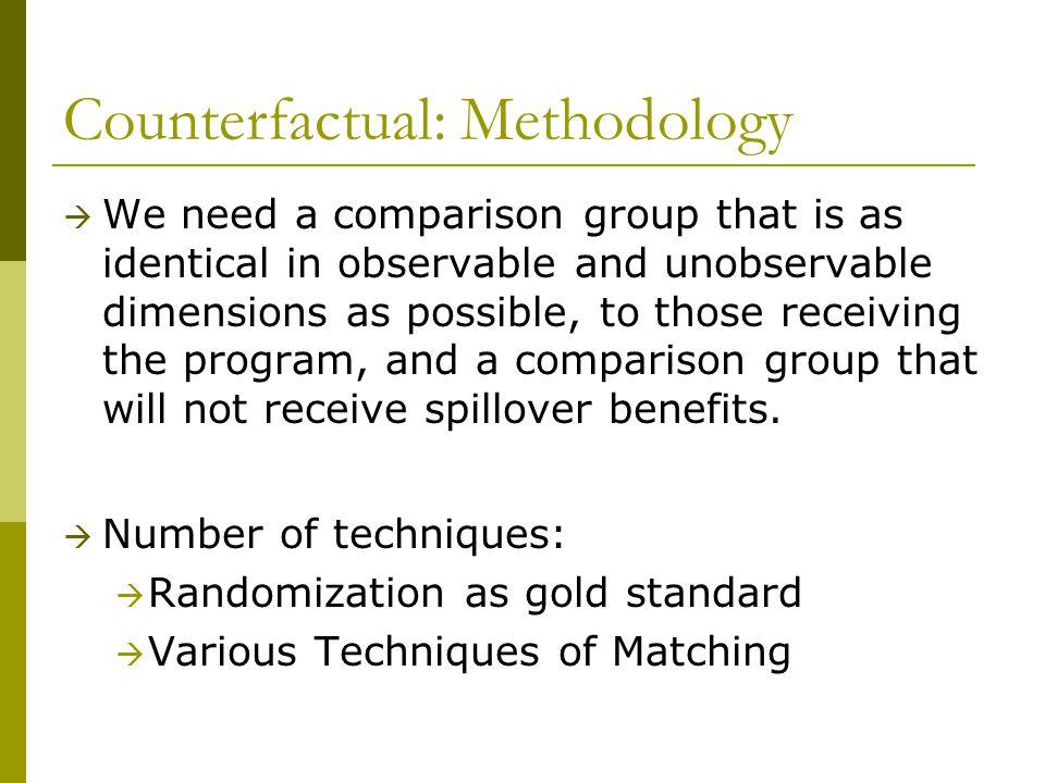 Counterfactual: Methodology