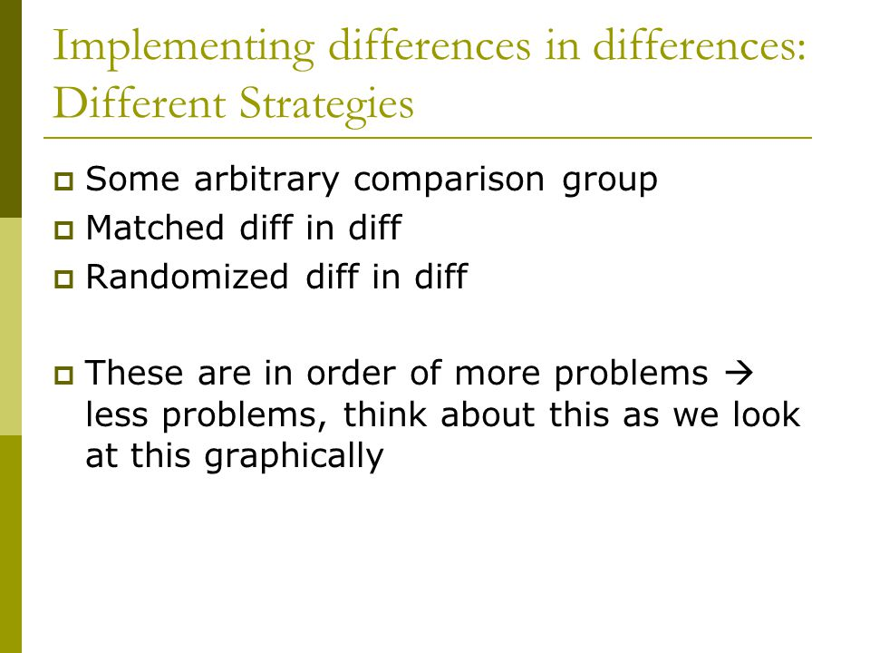 Implementing differences in differences: Different Strategies