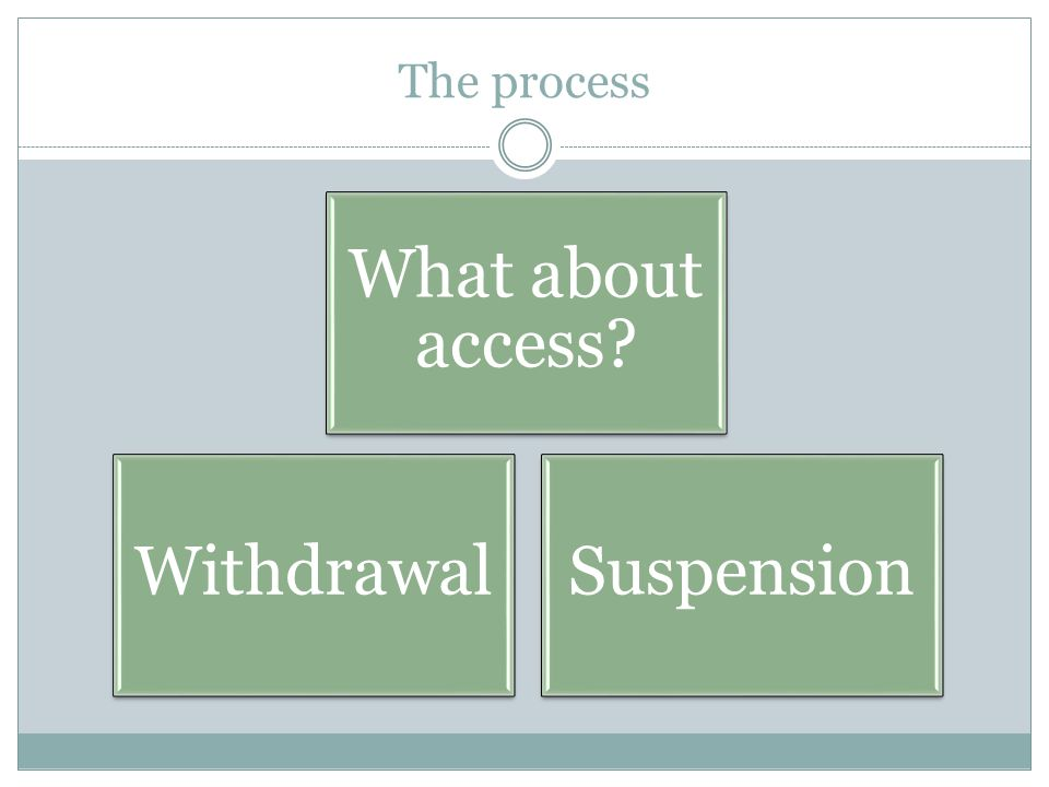 The process Withdrawal What about access Suspension