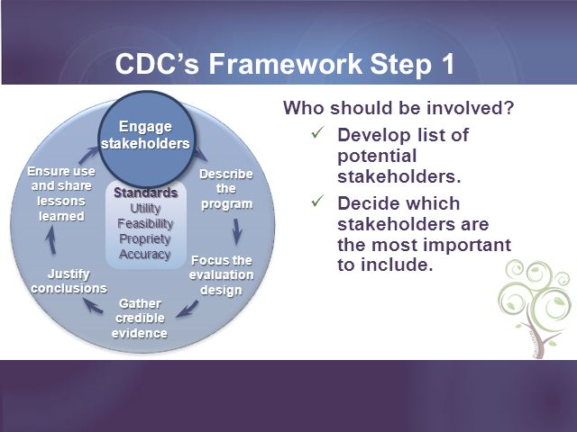 CDC's Framework Step 1 Who should be involved