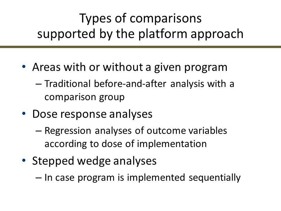 Types of comparisons supported by the platform approach