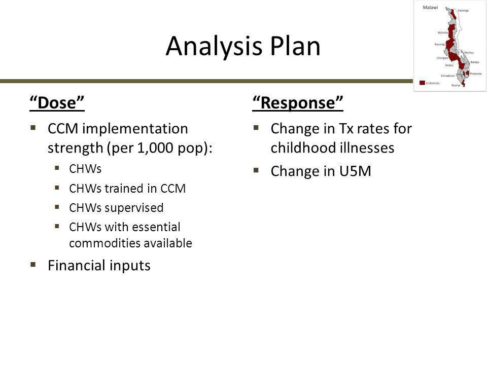 Analysis Plan Dose Response