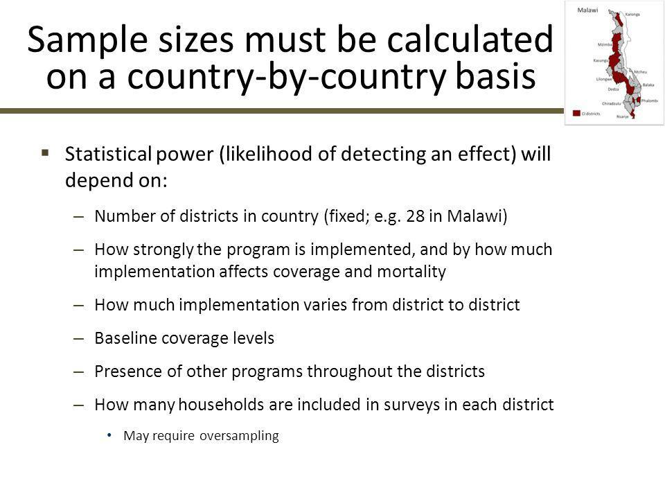 Sample sizes must be calculated on a country-by-country basis
