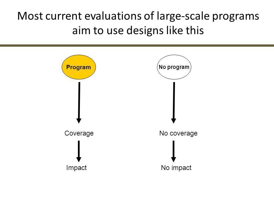 Most current evaluations of large-scale programs aim to use designs like this