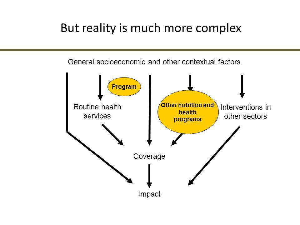But reality is much more complex