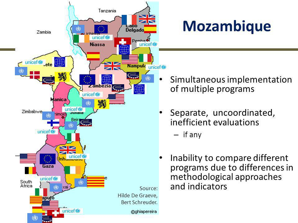 Mozambique Simultaneous implementation of multiple programs