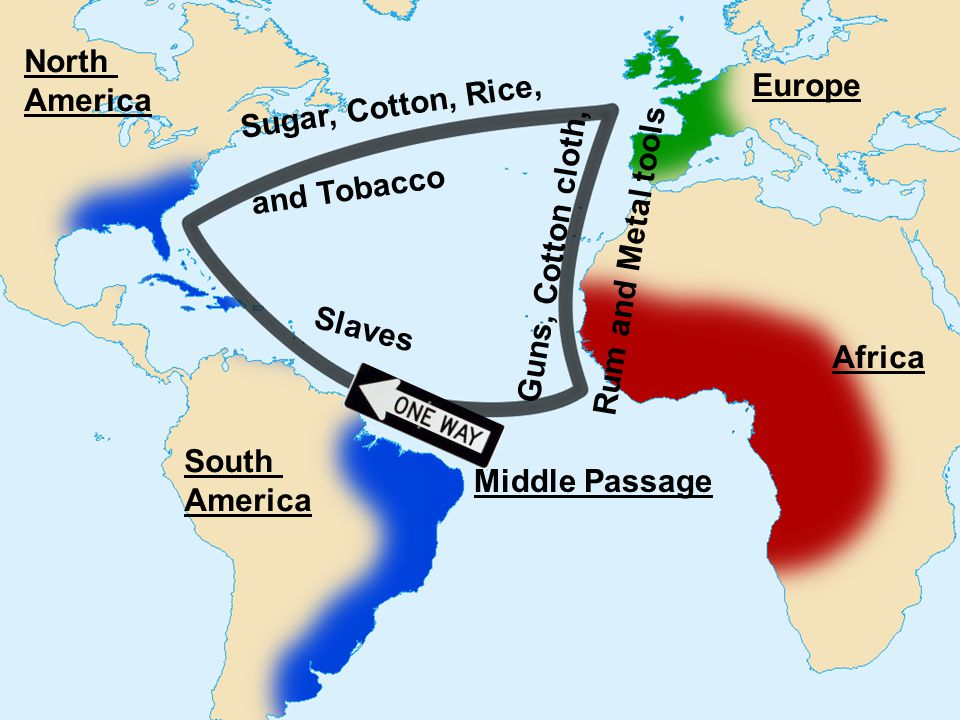 North America. Europe. Sugar, Cotton, Rice, and Tobacco. Guns, Cotton cloth, Rum and Metal tools.