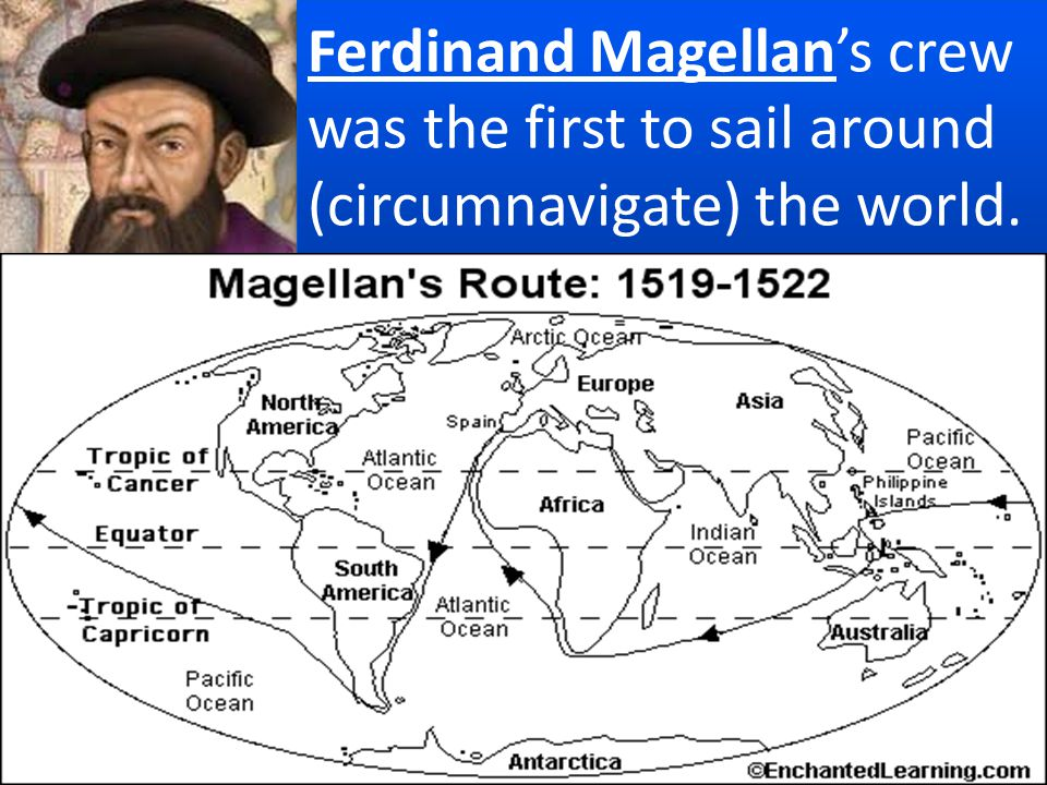 Ferdinand Magellan's crew was the first to sail around (circumnavigate) the world.