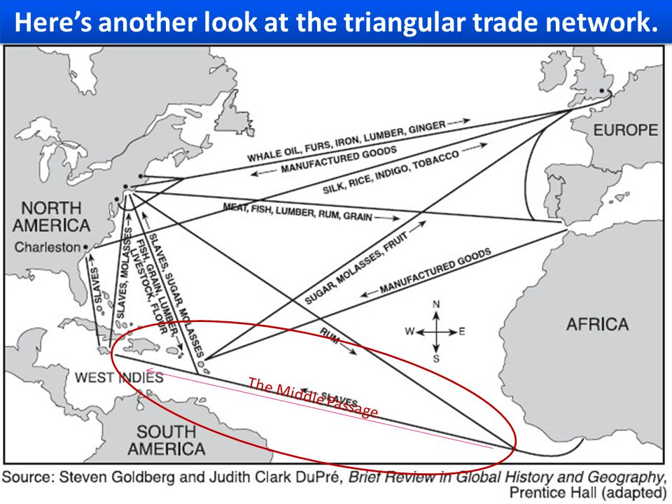 Here's another look at the triangular trade network.