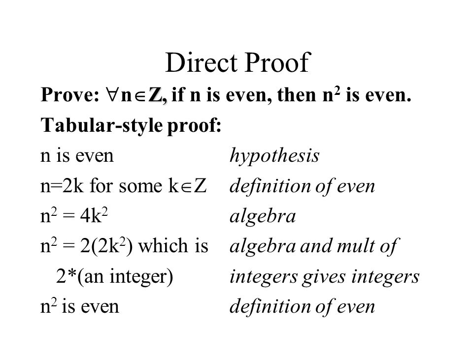 Direct Proof Prove: nZ, if n is even, then n2 is even.