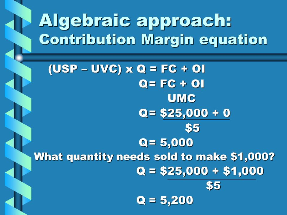 Algebraic approach: Contribution Margin equation