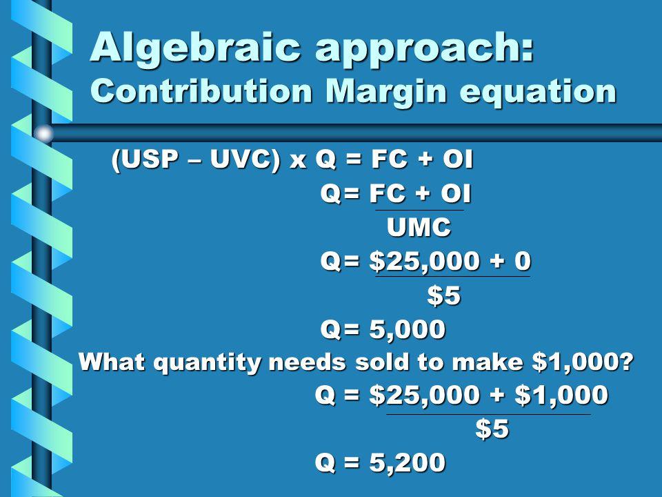 Algebraic approach: Contribution Margin equation