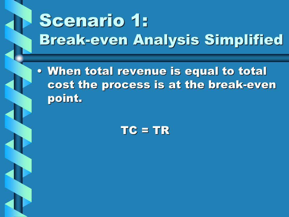 Scenario 1: Break-even Analysis Simplified