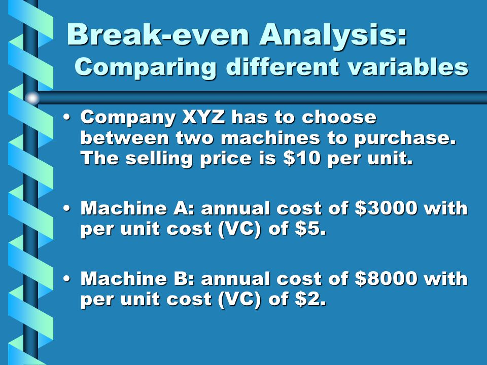 Break-even Analysis: Comparing different variables