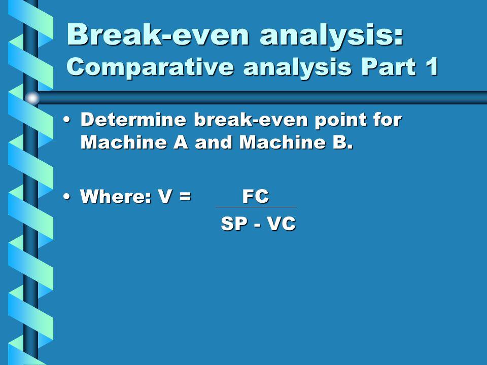 Break-even analysis: Comparative analysis Part 1