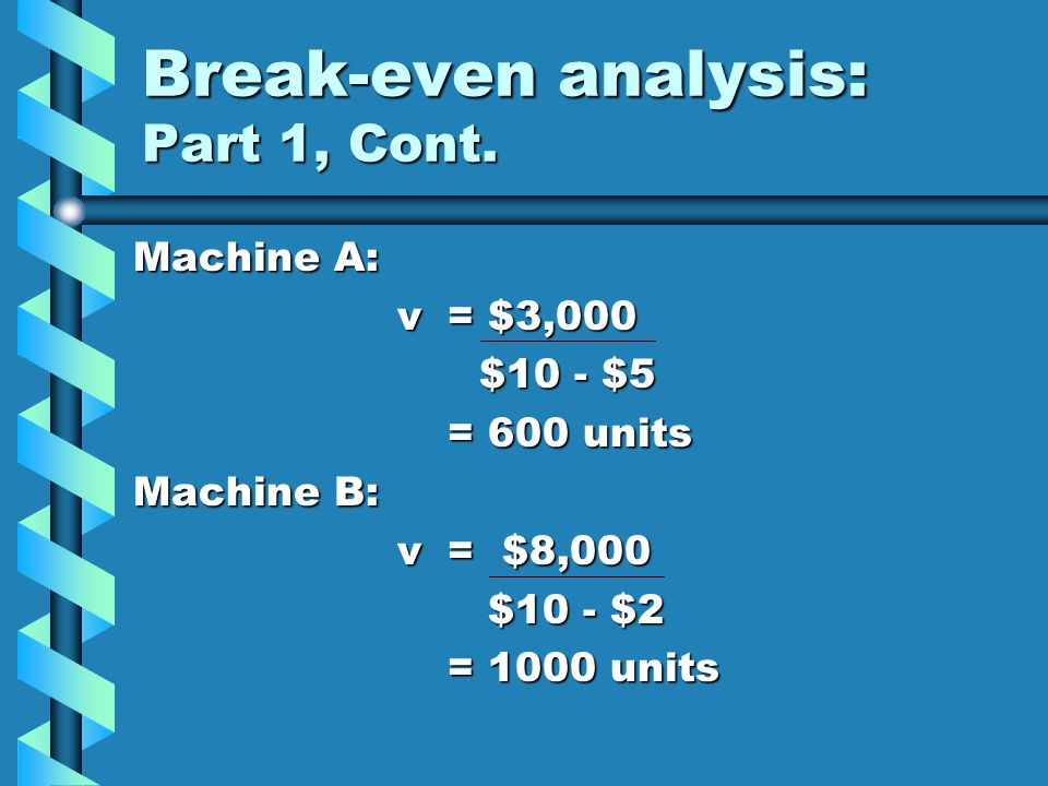 Break-even analysis: Part 1, Cont.