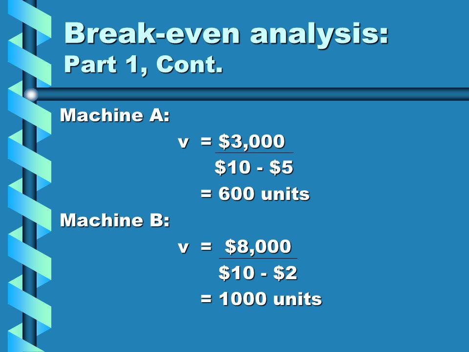 Break-even analysis: Part 1, Cont.