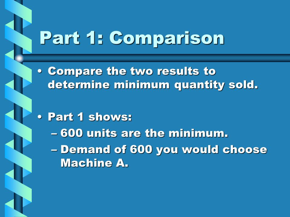 Part 1: Comparison Compare the two results to determine minimum quantity sold. Part 1 shows: 600 units are the minimum.