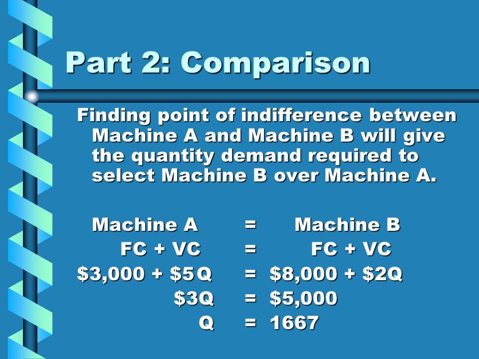 Part 2: Comparison