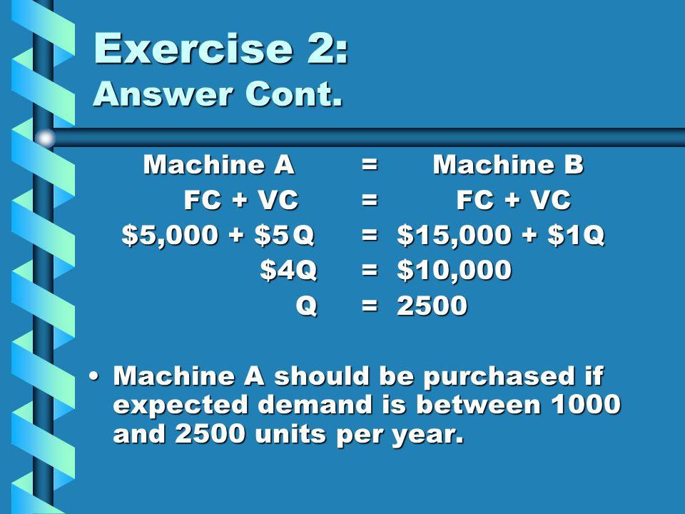Exercise 2: Answer Cont. Machine A = Machine B FC + VC = FC + VC