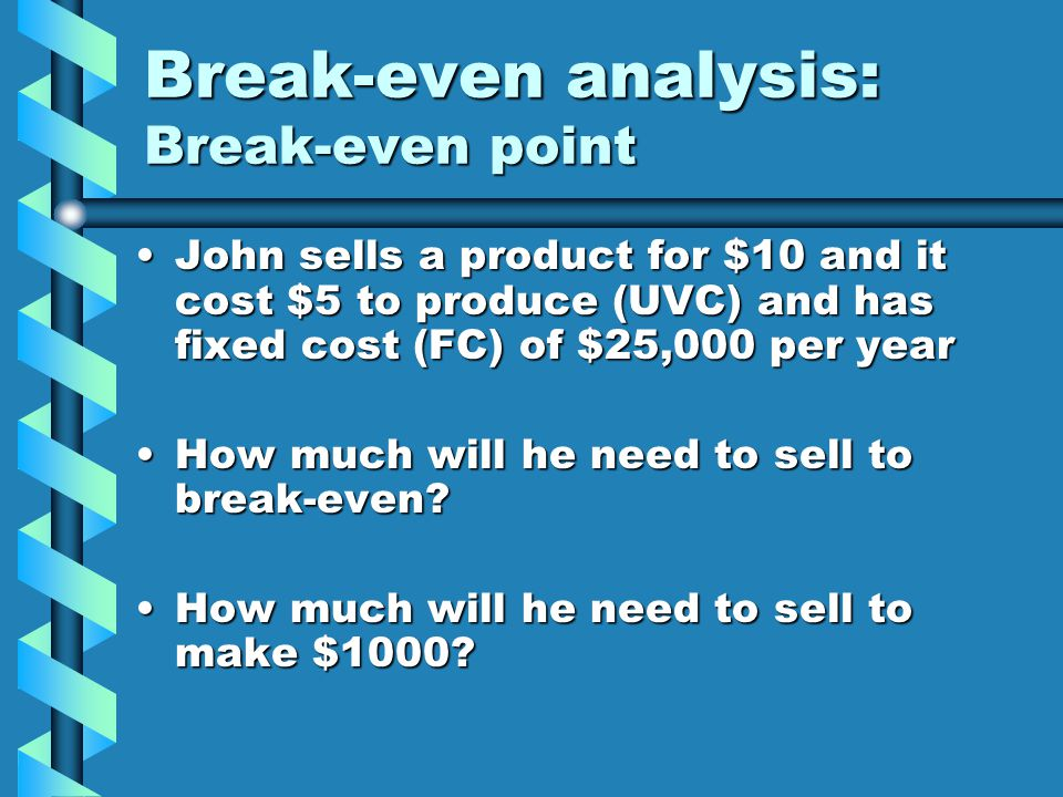 Break-even analysis: Break-even point