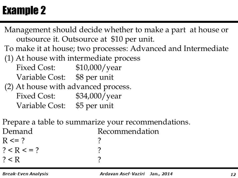 Example 2 Management should decide whether to make a part at house or outsource it. Outsource at $10 per unit.
