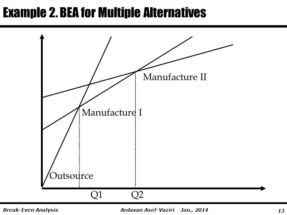 Example 2. BEA for Multiple Alternatives