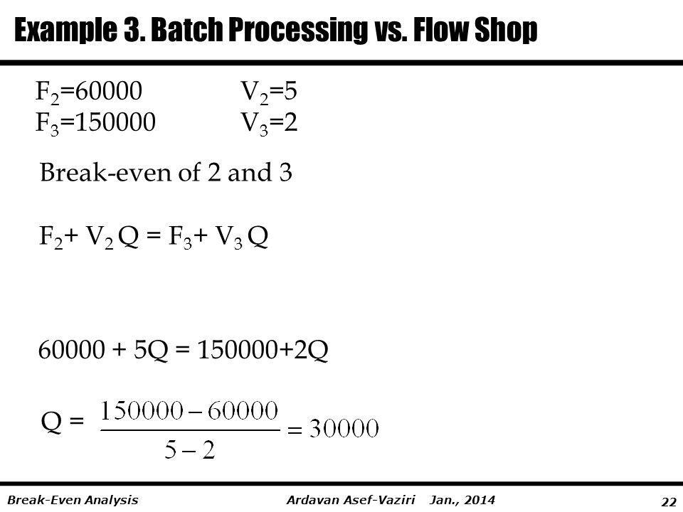 Example 3. Batch Processing vs. Flow Shop