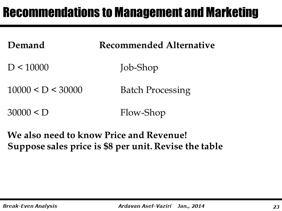 Recommendations to Management and Marketing