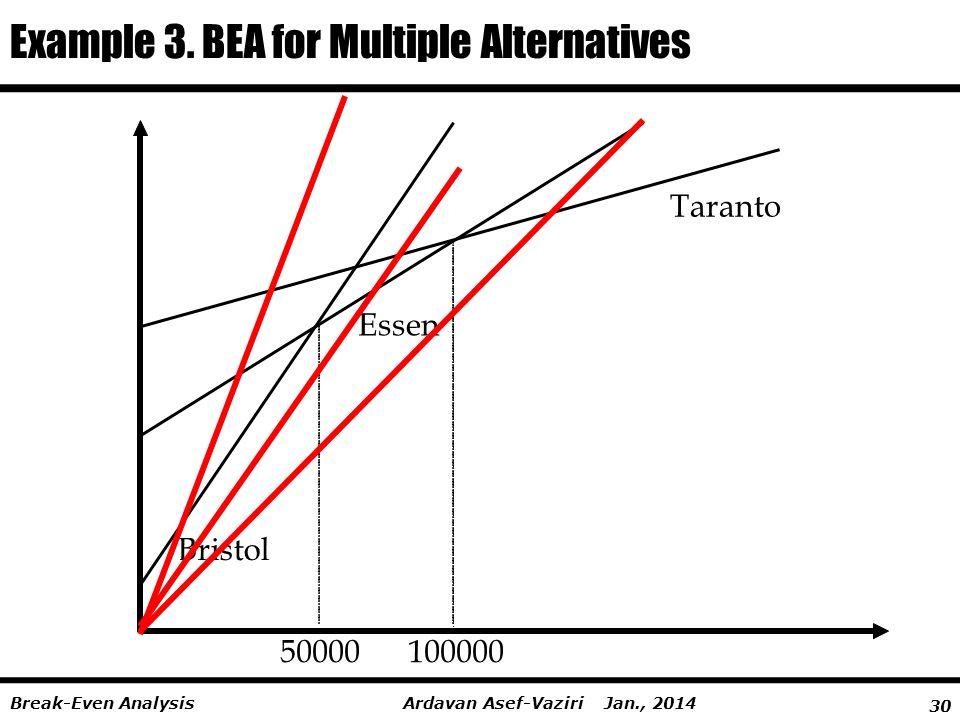 Example 3. BEA for Multiple Alternatives