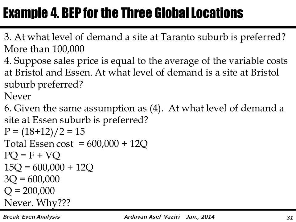 Example 4. BEP for the Three Global Locations