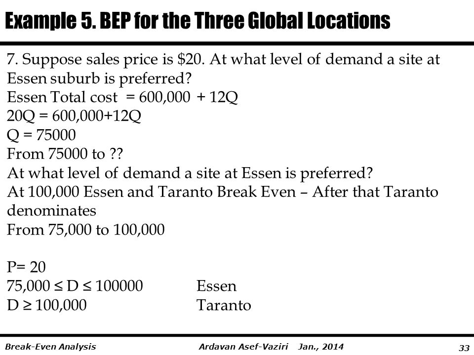 Example 5. BEP for the Three Global Locations