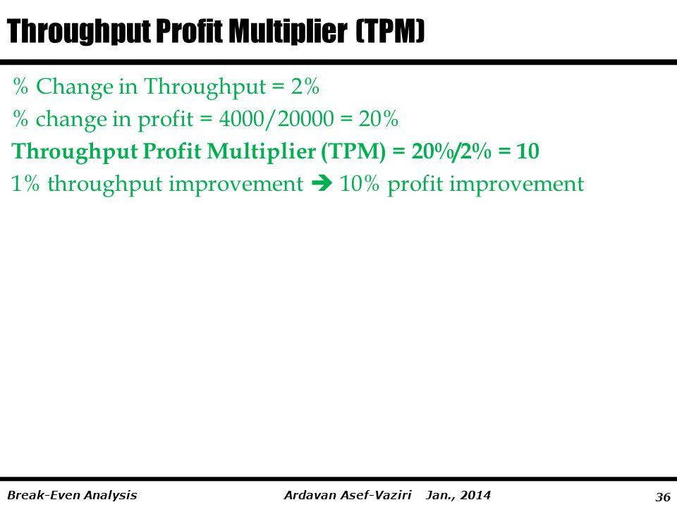 Throughput Profit Multiplier (TPM)