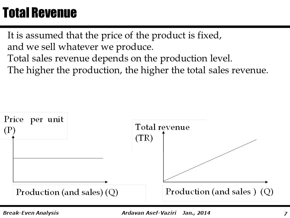Total Revenue It is assumed that the price of the product is fixed,