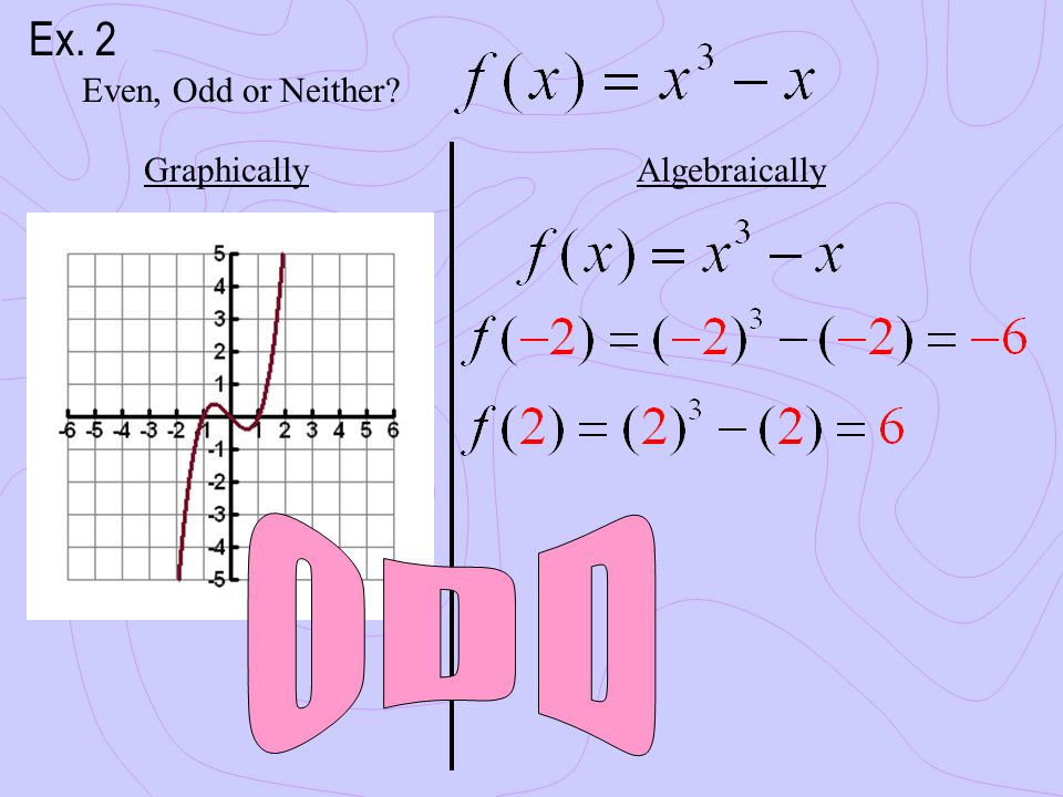 Ex. 2 Even, Odd or Neither Graphically Algebraically ODD