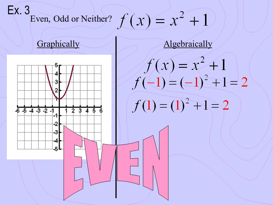 Ex. 3 Even, Odd or Neither Graphically Algebraically EVEN