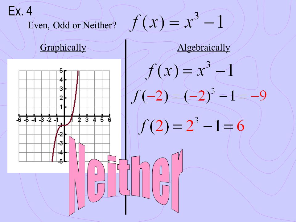 Ex. 4 Even, Odd or Neither Graphically Algebraically Neither