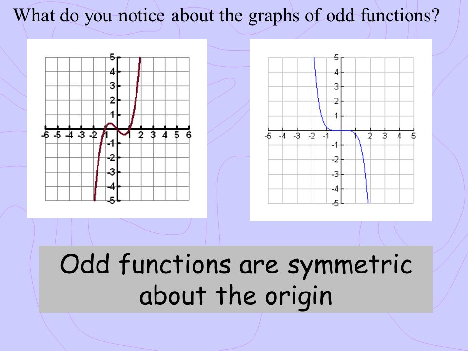 Odd functions are symmetric about the origin
