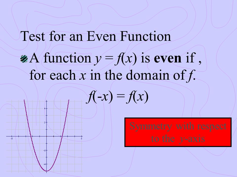 Test for an Even Function