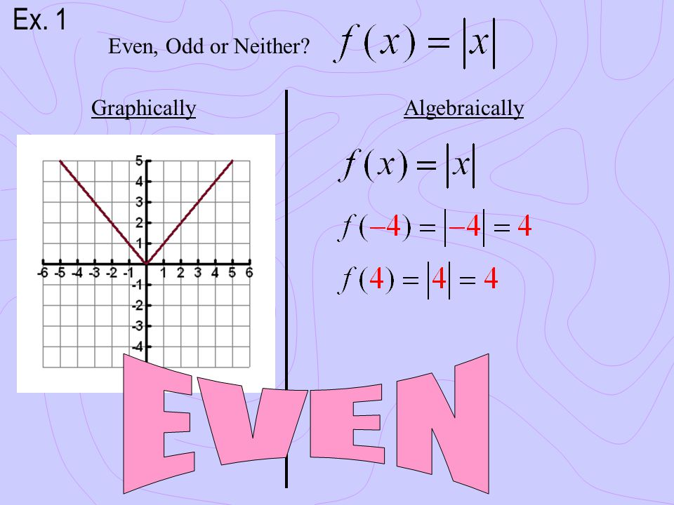 Ex. 1 Even, Odd or Neither Graphically Algebraically EVEN