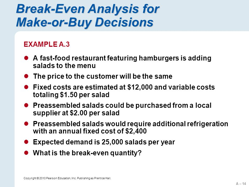 Break-Even Analysis for Make-or-Buy Decisions