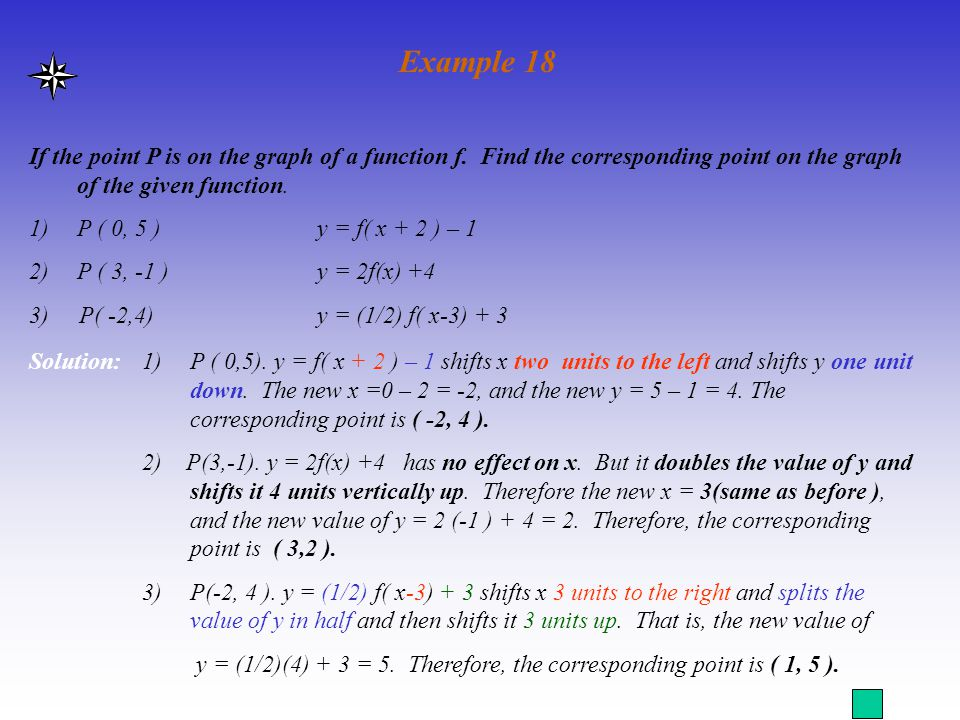 Example 18 If the point P is on the graph of a function f. Find the corresponding point on the graph of the given function.