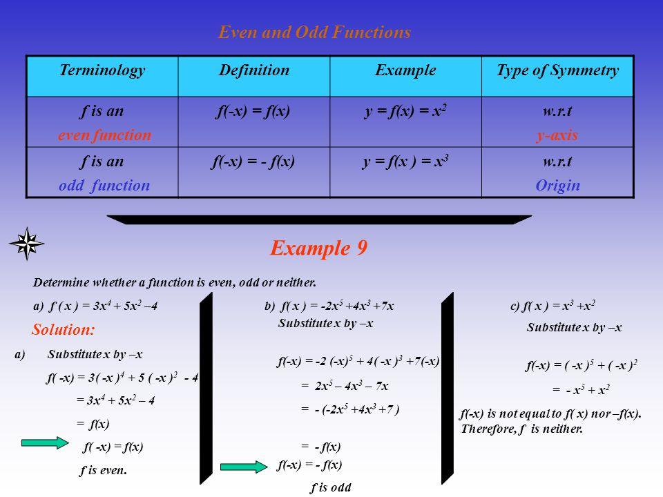 f(-x) = -2 (-x)5 + 4( -x )3 +7(-x) f(-x) = ( -x )5 + ( -x )2