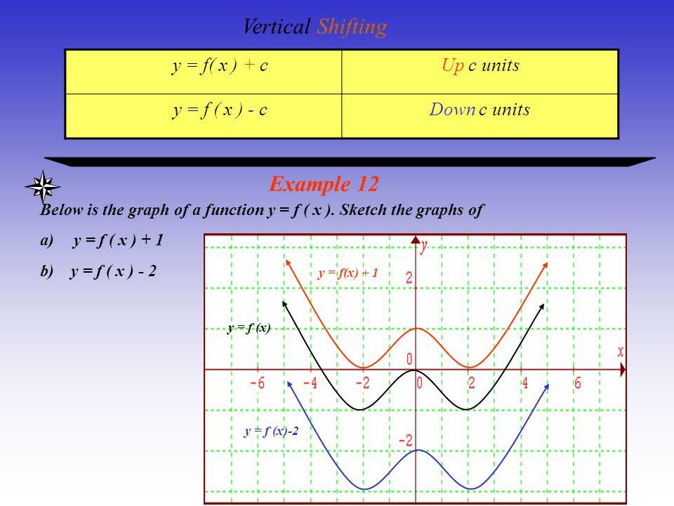 Vertical Shifting Example 12 y = f( x ) + c Up c units y = f ( x ) - c