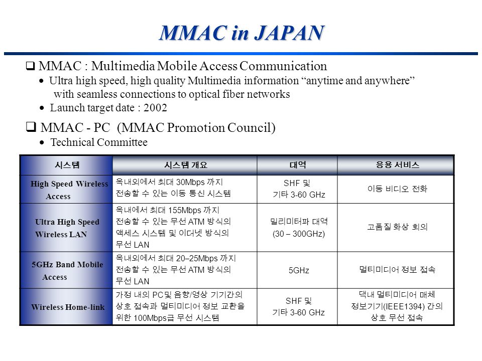 MMAC in JAPAN MMAC - PC (MMAC Promotion Council)